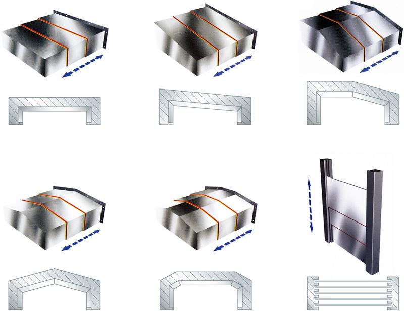 カバーの形態および断面図例